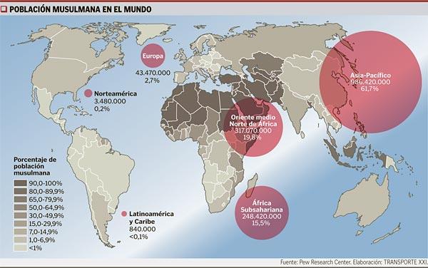 Población-Musulmana