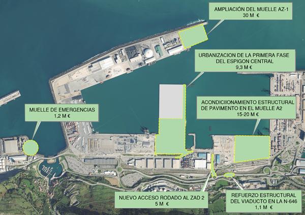 El puerto de Bilbao mantiene su hoja de ruta inversora