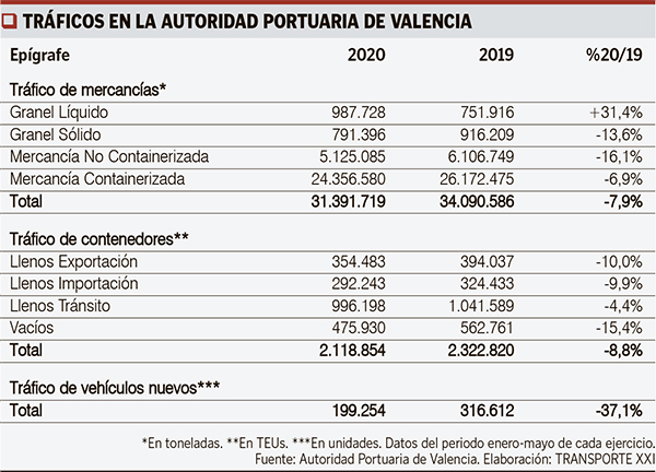Interior cuadro web Valencia